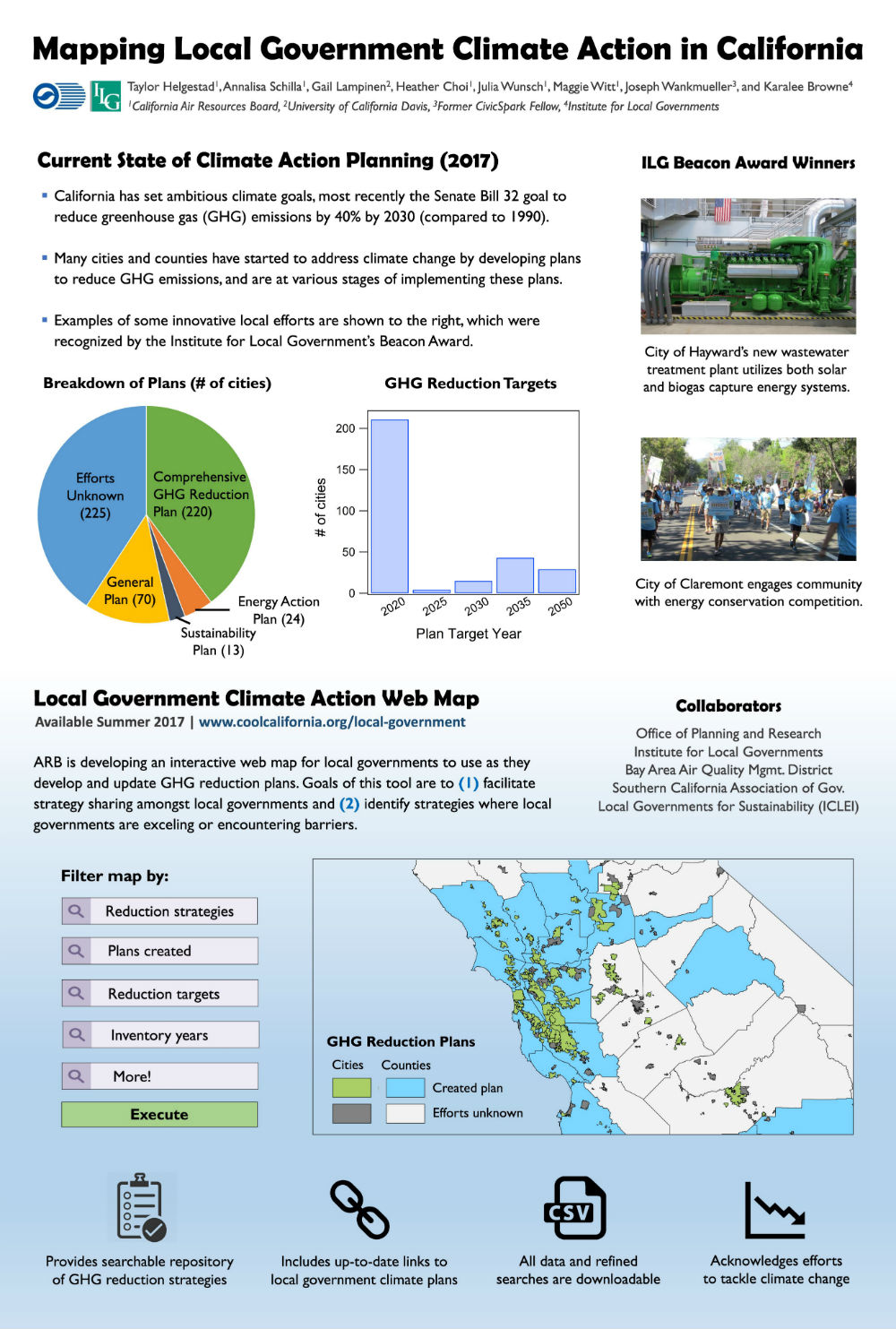 2017 Forum – Statewide Energy Efficiency Collaborative